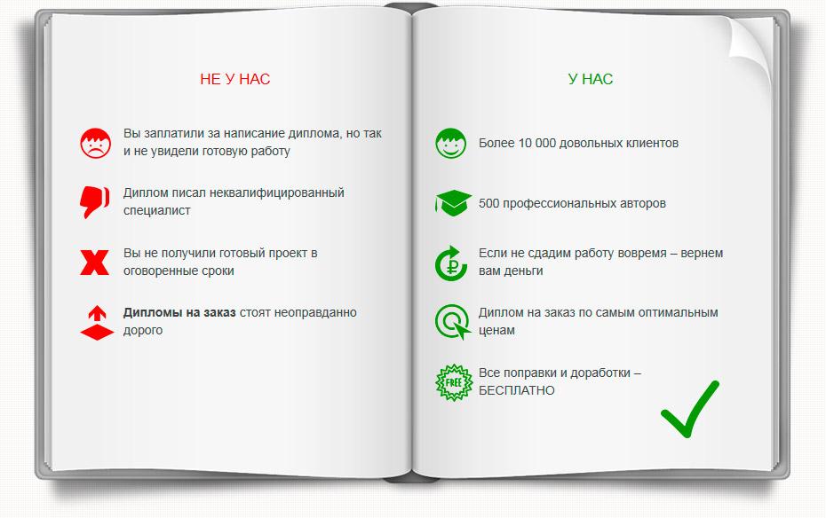 Заказать курсовую работу в йошкар оле написать реферат в онлайне